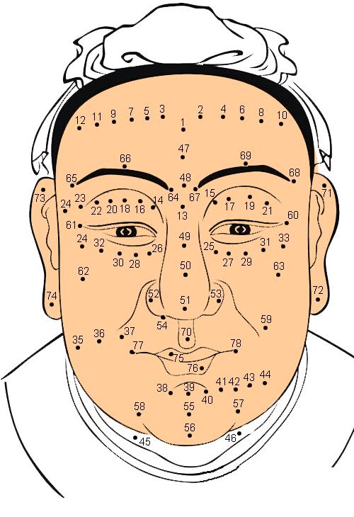 Xem bói vị trí nốt ruồi trên mặt đàn ông nam giới